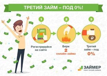 принятие антимонопольного законодательства предоставление кредитов предпринимателям